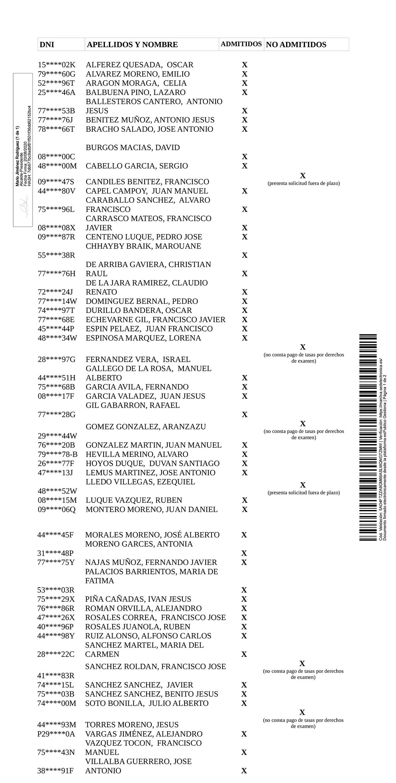 listado de admitidos y excluidos