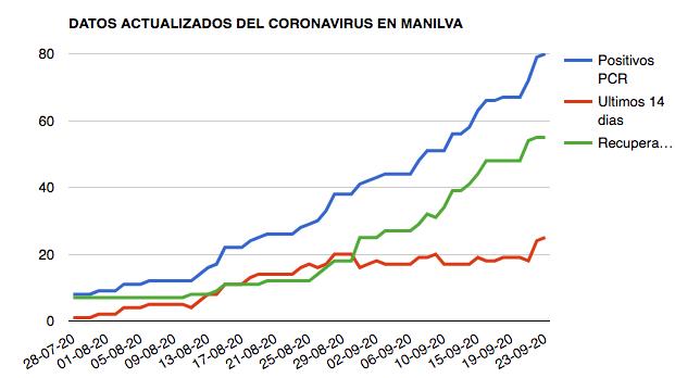 coronavirus 23-09-2020